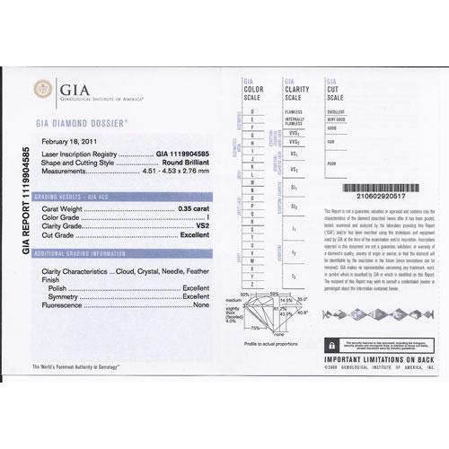 ใบเซอร์ GIA เพชรน้ำ 95 ขนาด 35 ตังค์